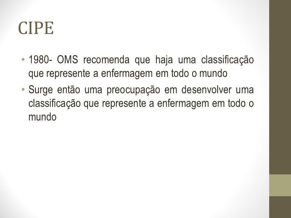 CIPE 1980- OMS recomenda que haja uma classificação que represente a enfermagem em todo o mundo Surge então uma preocupação em desenvolver uma classif