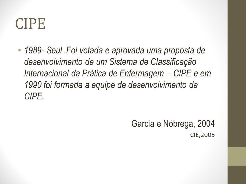 CIPE 1989- Seul.Foi votada e aprovada uma proposta de desenvolvimento de um Sistema de Classificação Internacional da Prática de Enfermagem – CIPE e e
