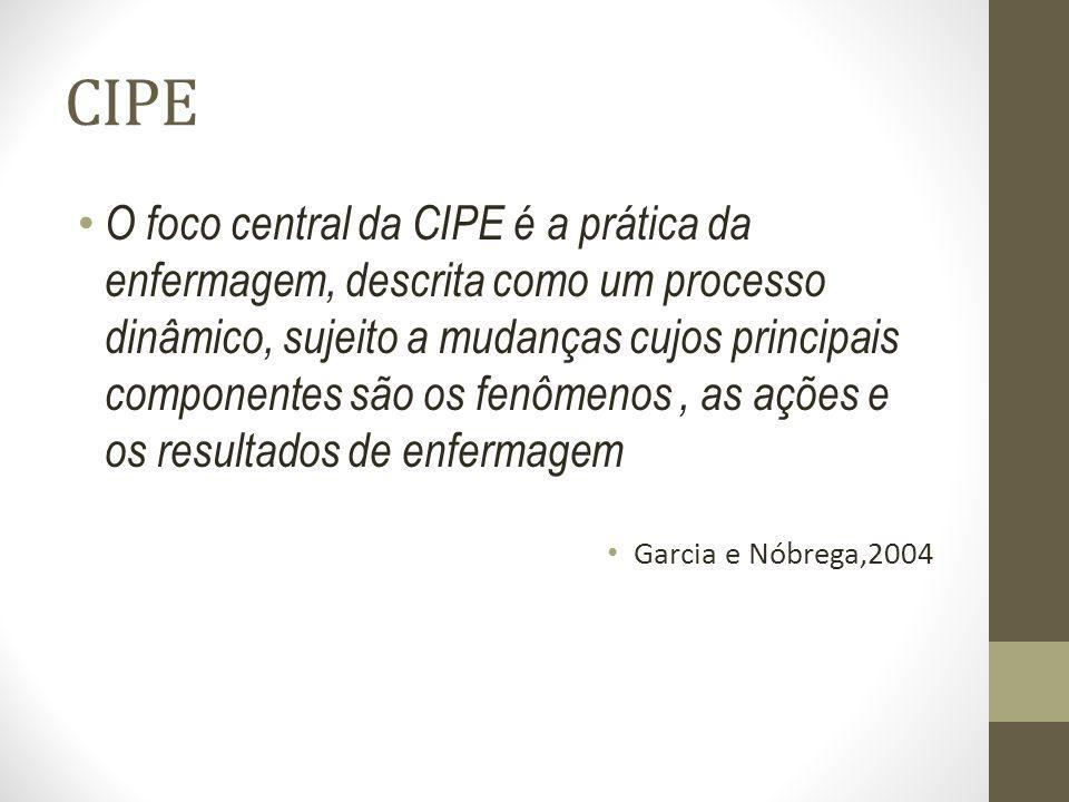CIPE O foco central da CIPE é a prática da enfermagem, descrita como um processo dinâmico, sujeito a mudanças cujos principais componentes são os fenô