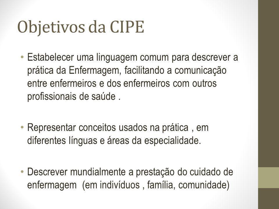 Objetivos da CIPE Estabelecer uma linguagem comum para descrever a prática da Enfermagem, facilitando a comunicação entre enfermeiros e dos enfermeiro