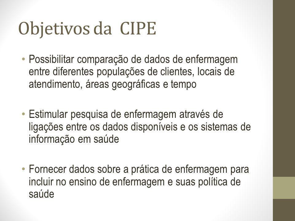 Objetivos da CIPE Possibilitar comparação de dados de enfermagem entre diferentes populações de clientes, locais de atendimento, áreas geográficas e t
