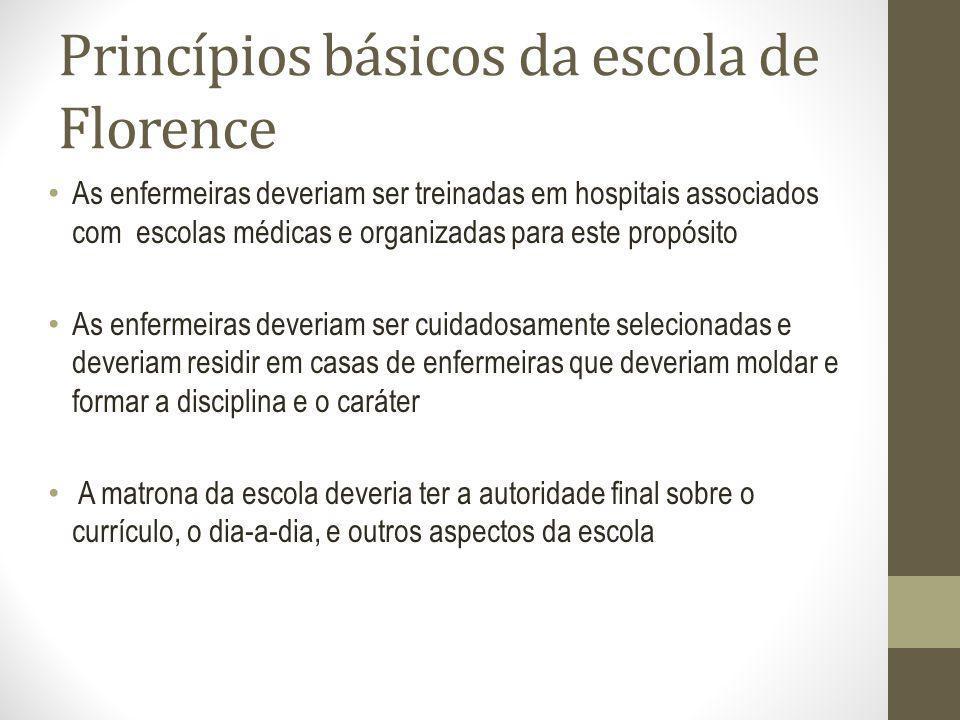 Princípios básicos da escola de Florence As enfermeiras deveriam ser treinadas em hospitais associados com escolas médicas e organizadas para este pro
