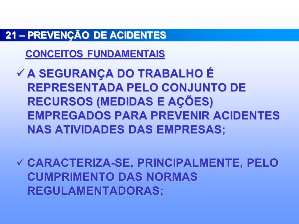 EXEMPLOS: PRODUTOS ÁCIDOS...PRODUTOS ÁCIDOS... MATERIAIS INCANDESCENTES....