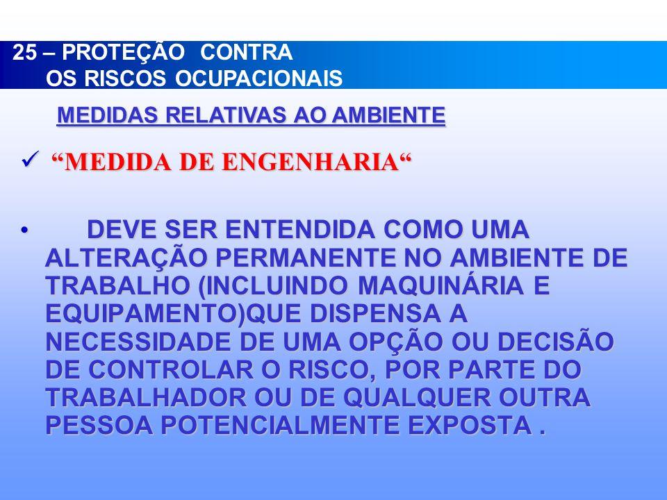 PODE SER REPRESENTADA POR: MEDIDAS DE PROTEÇÃO COLETIVAS; EQUIPAMENTOS DE PROTEÇÃO COLETIVAS - EPC; EQUIPAMENTOS DE PROTEÇÃO COLETIVAS - EPC; EQUIPAMENTOS DE PROTEÇÃO INDIVIDUAL - EPI; EQUIPAMENTOS DE PROTEÇÃO INDIVIDUAL - EPI;