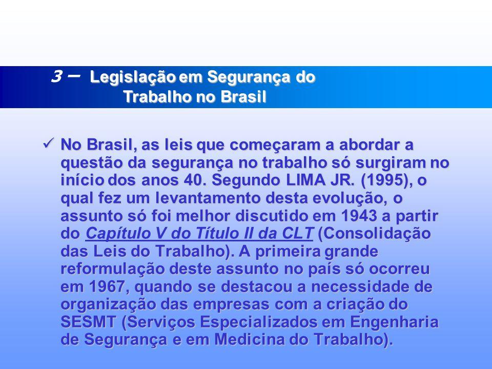 Capítulo V do Título II da CLT Portaria Nº.3.214 de 08 de Junho de 1978 do Ministério do Trabalho.