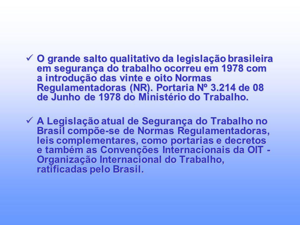 No Brasil, as leis que começaram a abordar a questão da segurança no trabalho só surgiram no início dos anos 40. Segundo LIMA JR. (1995), o qual fez u
