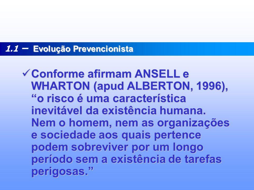 Conforme afirmam ANSELL e WHARTON (apud ALBERTON, 1996), o risco é uma característica inevitável da existência humana.
