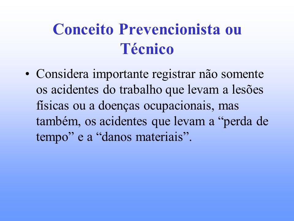 ACIDENTE DO TRABALHO: ACIDENTE DO TRABALHO: É O QUE OCORRE PELO EXERCÍCIO DO TRABALHO A SERVIÇO DA EMPRESA OU PELO EXERCÍCIO DO TRABALHO DOS SEGURADOS REFERIDOS NO INCISO VII DO ART.11 DESTA LEI, PROVOCANDO LESÃO CORPORAL OU PERTURBAÇÃO FUNCIONAL QUE CAUSE A MORTE OU A PERDA OU REDUÇÃO, PERMANENTE OU TEMPORÁRIA, DA CAPACIDADE PARA O TRABALHO.