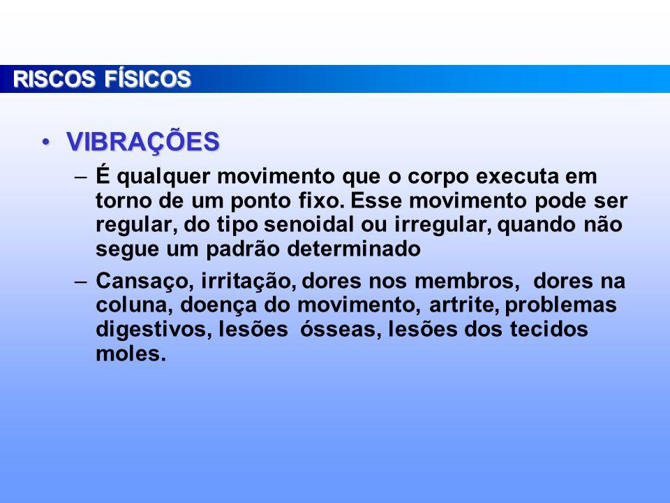 RUÍDO –O ruído é definido como um som indesejável, produto das atividades diárias da comunidade.