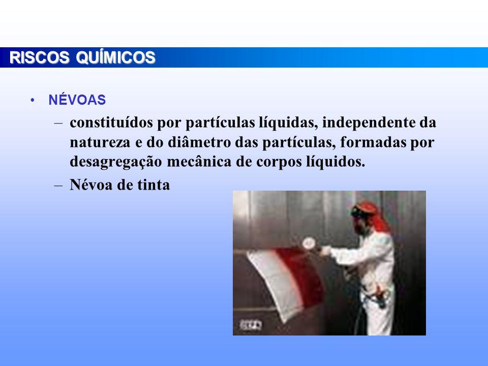 NEBLINAS –Aerosóis líquidos, formados por condensação de vapores RISCOS QUÍMICOS