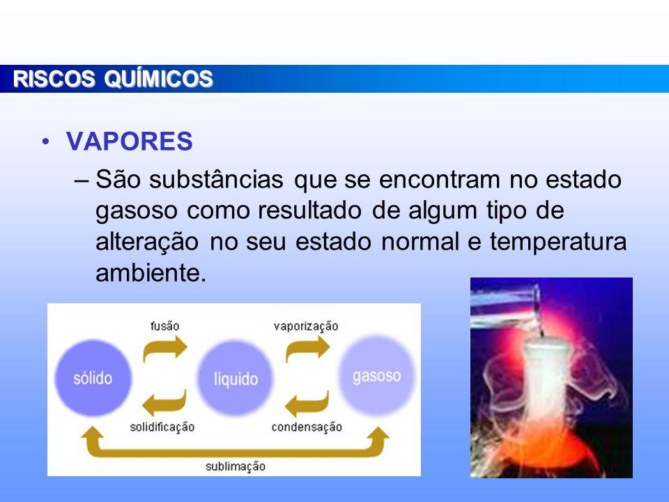 NÉVOAS –constituídos por partículas líquidas, independente da natureza e do diâmetro das partículas, formadas por desagregação mecânica de corpos líquidos.