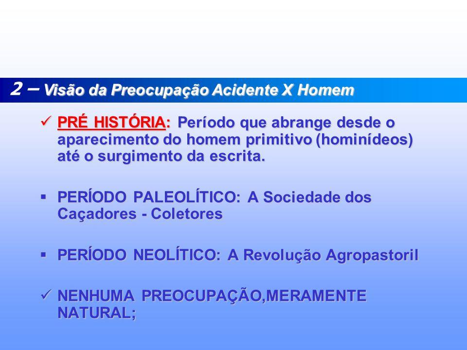 PRÉ HISTÓRIA: Período que abrange desde o aparecimento do homem primitivo (hominídeos) até o surgimento da escrita.