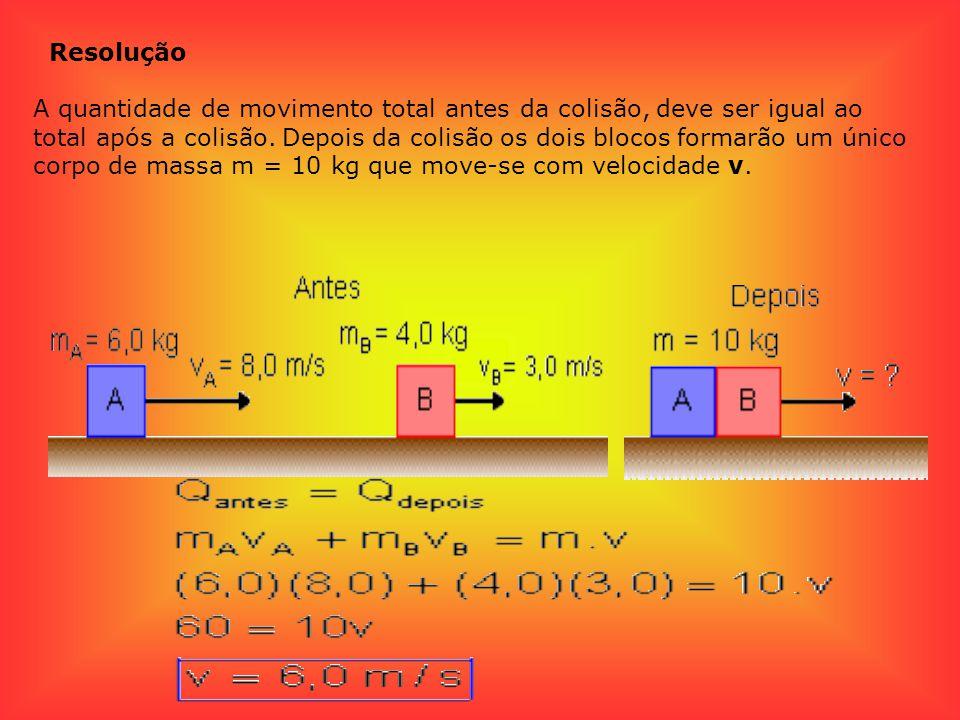 Resolução A quantidade de movimento total antes da colisão, deve ser igual ao total após a colisão. Depois da colisão os dois blocos formarão um único