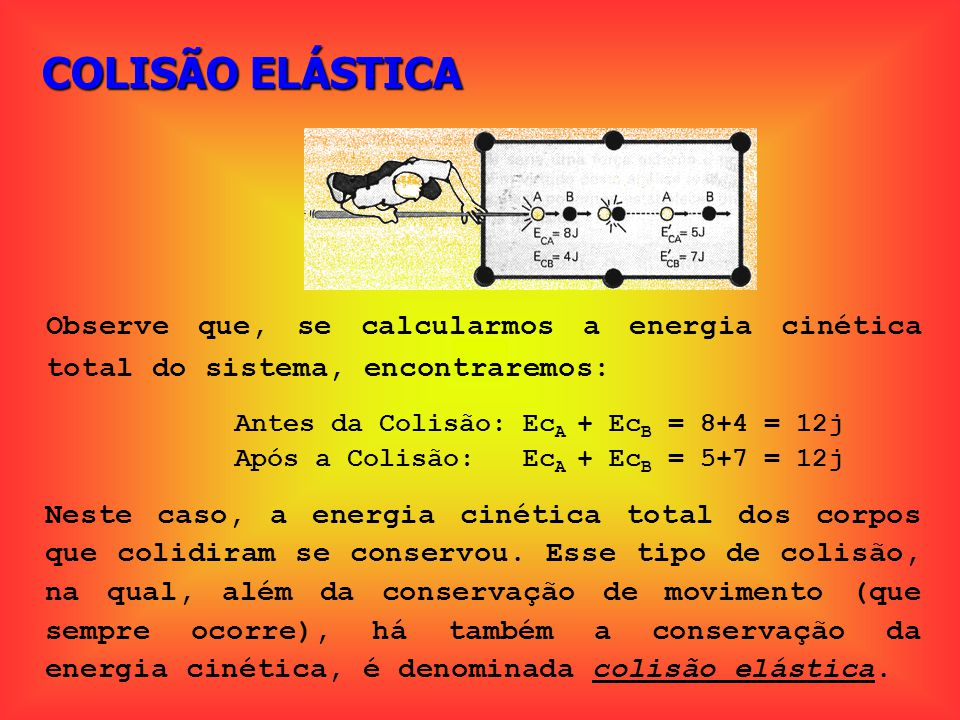 Observe que, se calcularmos a energia cinética total do sistema, encontraremos: Antes da Colisão:Ec A + Ec B = 8+4 = 12j Após a Colisão: Ec A + Ec B =