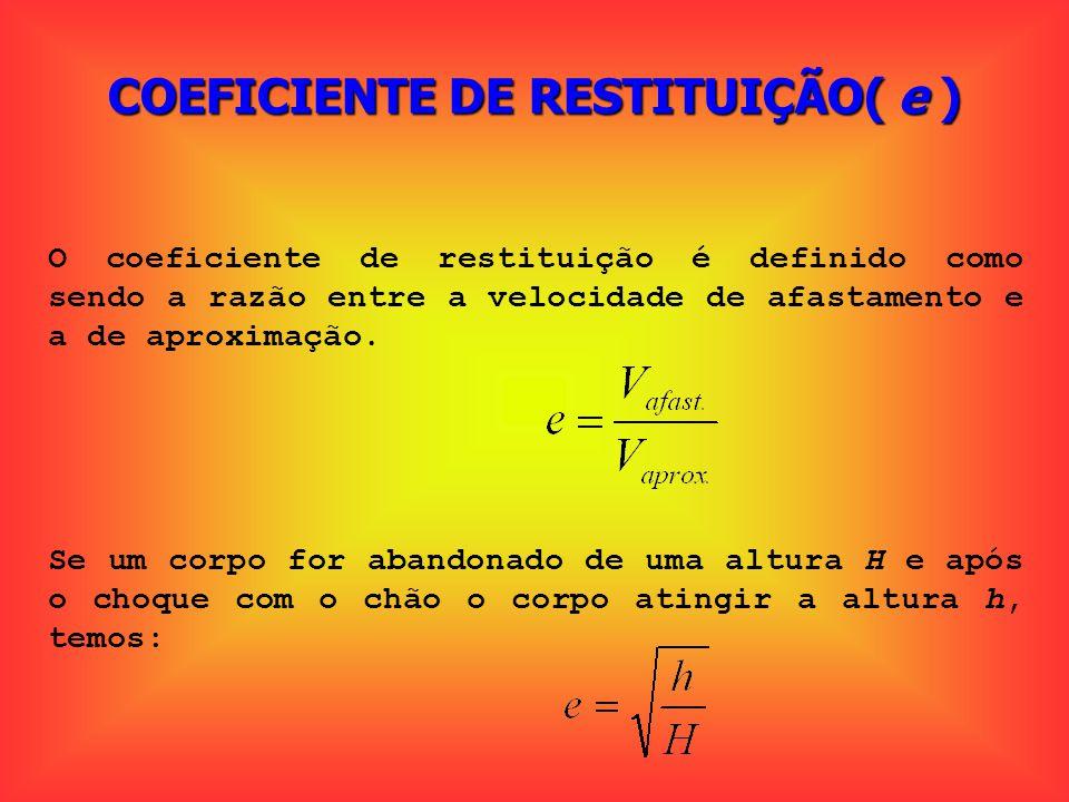 O coeficiente de restituição é definido como sendo a razão entre a velocidade de afastamento e a de aproximação. Se um corpo for abandonado de uma alt