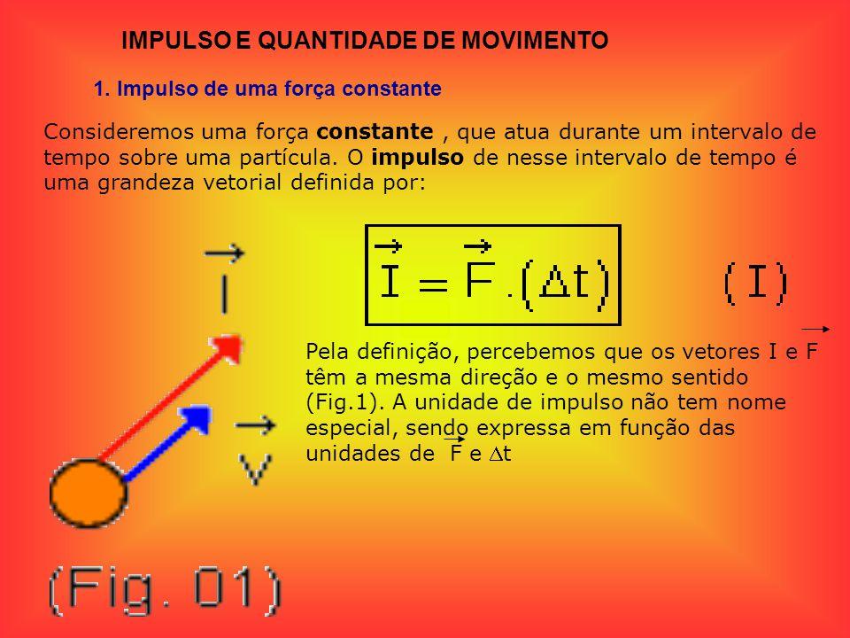 IMPULSO E QUANTIDADE DE MOVIMENTO 1. Impulso de uma força constante Consideremos uma força constante, que atua durante um intervalo de tempo sobre uma