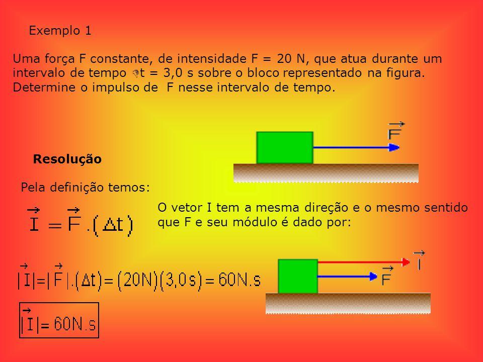 Exemplo 1 Uma força F constante, de intensidade F = 20 N, que atua durante um intervalo de tempo t = 3,0 s sobre o bloco representado na figura. Deter