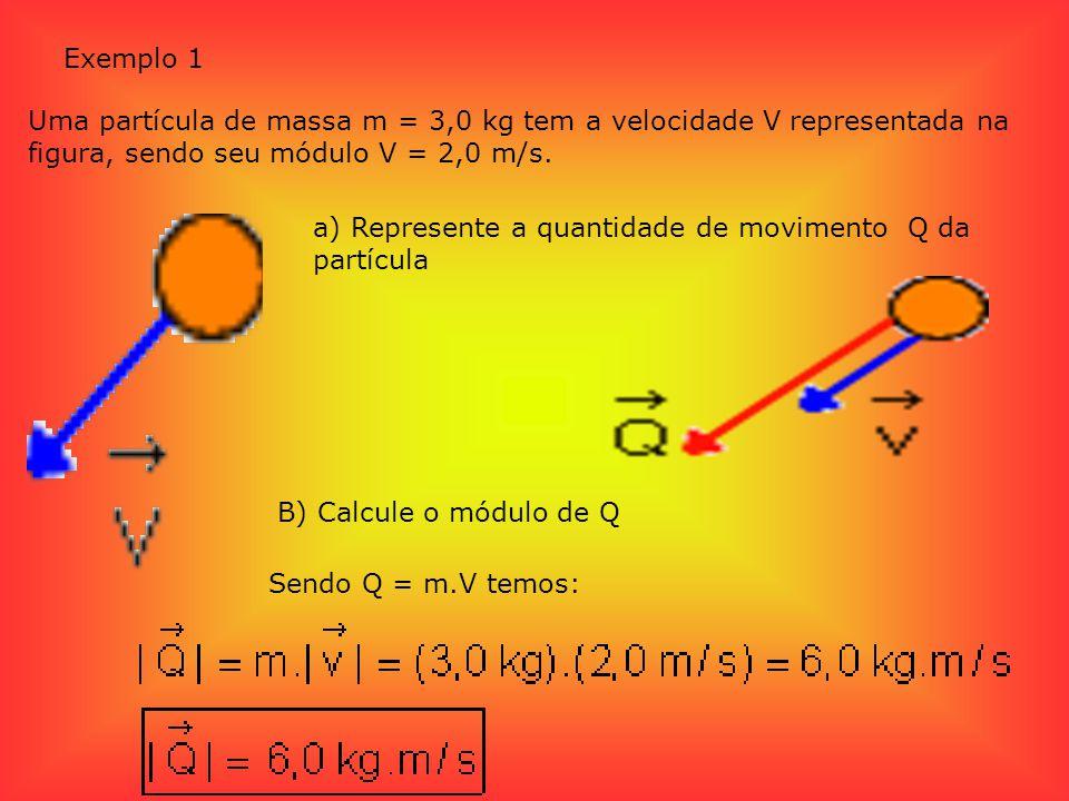 Exemplo 1 Uma partícula de massa m = 3,0 kg tem a velocidade V representada na figura, sendo seu módulo V = 2,0 m/s. a) Represente a quantidade de mov