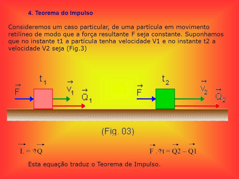I. = QF. t = Q2 – Q1 Esta equação traduz o Teorema de Impulso. Consideremos um caso particular, de uma partícula em movimento retilíneo de modo que a