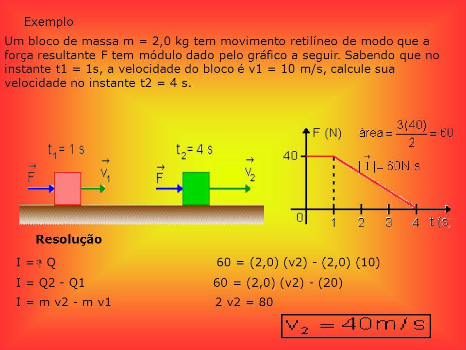 Exemplo Um bloco de massa m = 2,0 kg tem movimento retilíneo de modo que a força resultante F tem módulo dado pelo gráfico a seguir. Sabendo que no in
