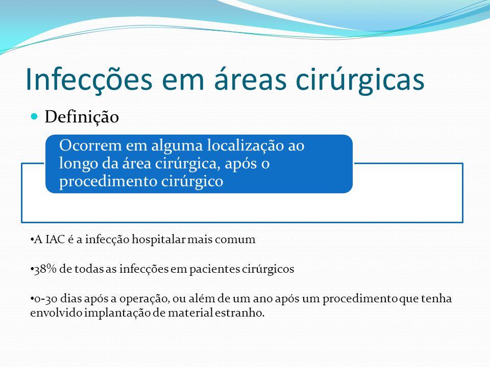 Infecções em áreas cirúrgicas Definição Ocorrem em alguma localização ao longo da área cirúrgica, após o procedimento cirúrgico A IAC é a infecção hos