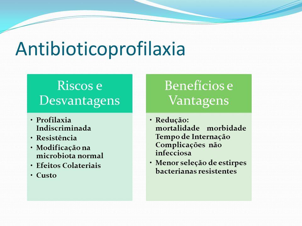 Antibioticoprofilaxia Riscos e Desvantagens Profilaxia Indiscriminada Resistência Modificação na microbiota normal Efeitos Colateriais Custo Benefício
