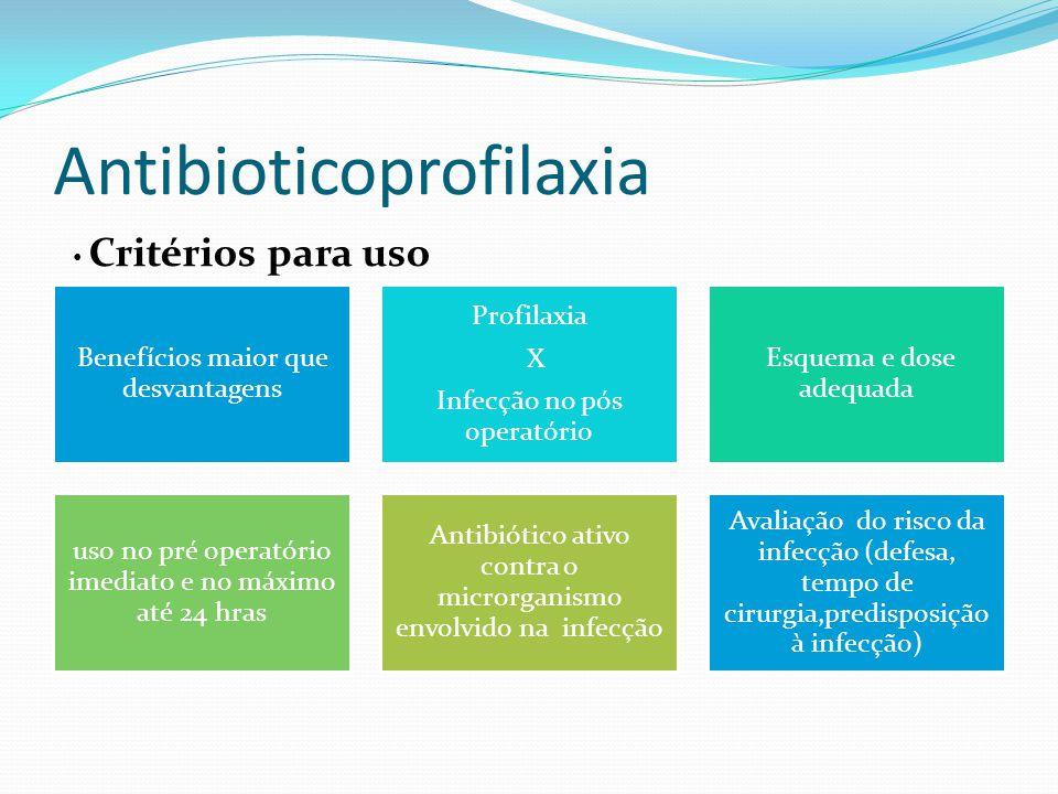 Antibioticoprofilaxia Benefícios maior que desvantagens Profilaxia X Infecção no pós operatório Esquema e dose adequada uso no pré operatório imediato