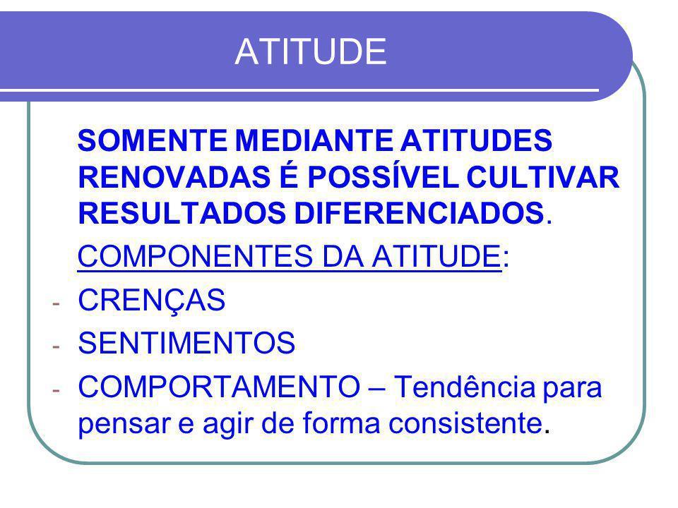ATITUDE SOMENTE MEDIANTE ATITUDES RENOVADAS É POSSÍVEL CULTIVAR RESULTADOS DIFERENCIADOS. COMPONENTES DA ATITUDE: -C-CRENÇAS -S-SENTIMENTOS -C-COMPORT
