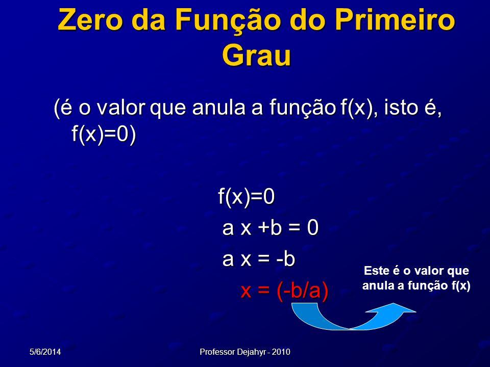 5/6/2014Professor Dejahyr - 2010 Zero da Função do Primeiro Grau (é o valor que anula a função f(x), isto é, f(x)=0) f(x)=0 f(x)=0 a x +b = 0 a x +b =