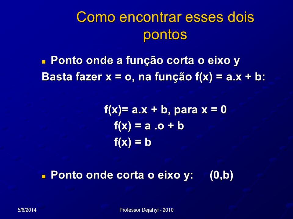 5/6/2014Professor Dejahyr - 2010 Como encontrar esses dois pontos Ponto onde a função corta o eixo y Ponto onde a função corta o eixo y Basta fazer x