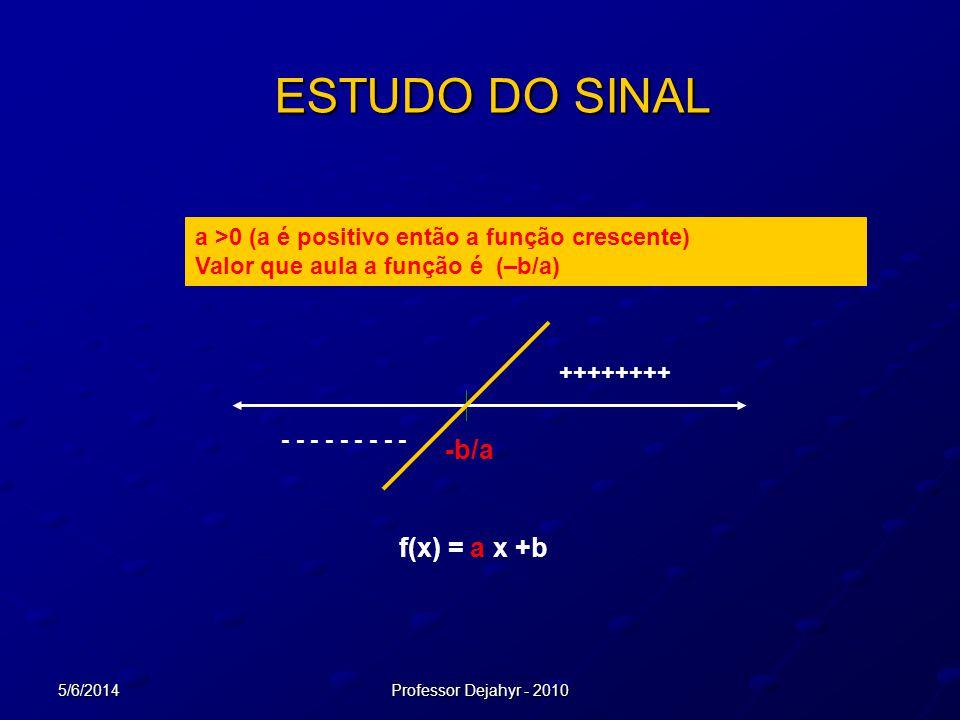 5/6/2014Professor Dejahyr - 2010 ESTUDO DO SINAL ESTUDO DO SINAL -b/a ++++++++ - - - - - - - - - f(x) = a x +b a >0 (a é positivo então a função cresc