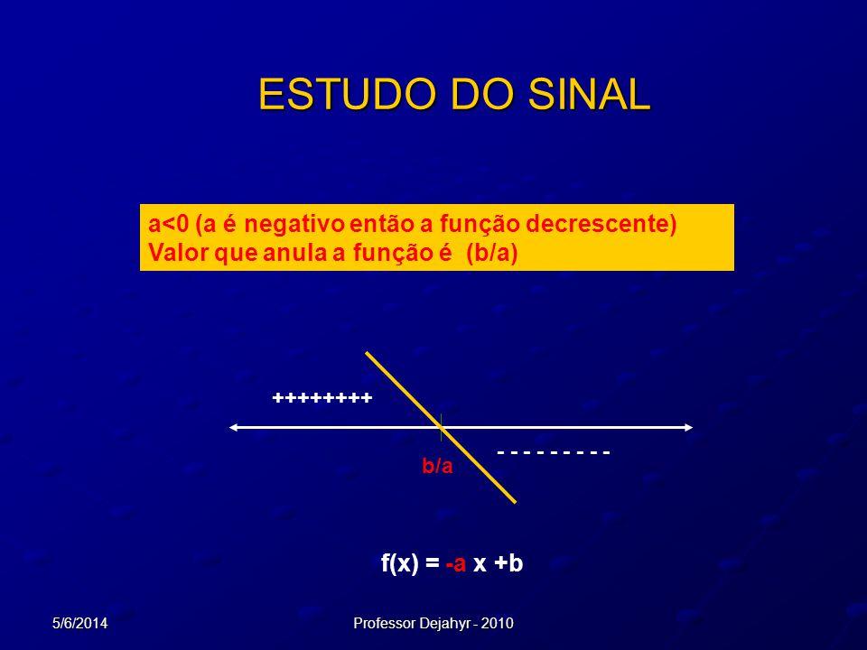 5/6/2014Professor Dejahyr - 2010 ESTUDO DO SINAL ESTUDO DO SINAL a<0 (a é negativo então a função decrescente) Valor que anula a função é (b/a) b/a ++
