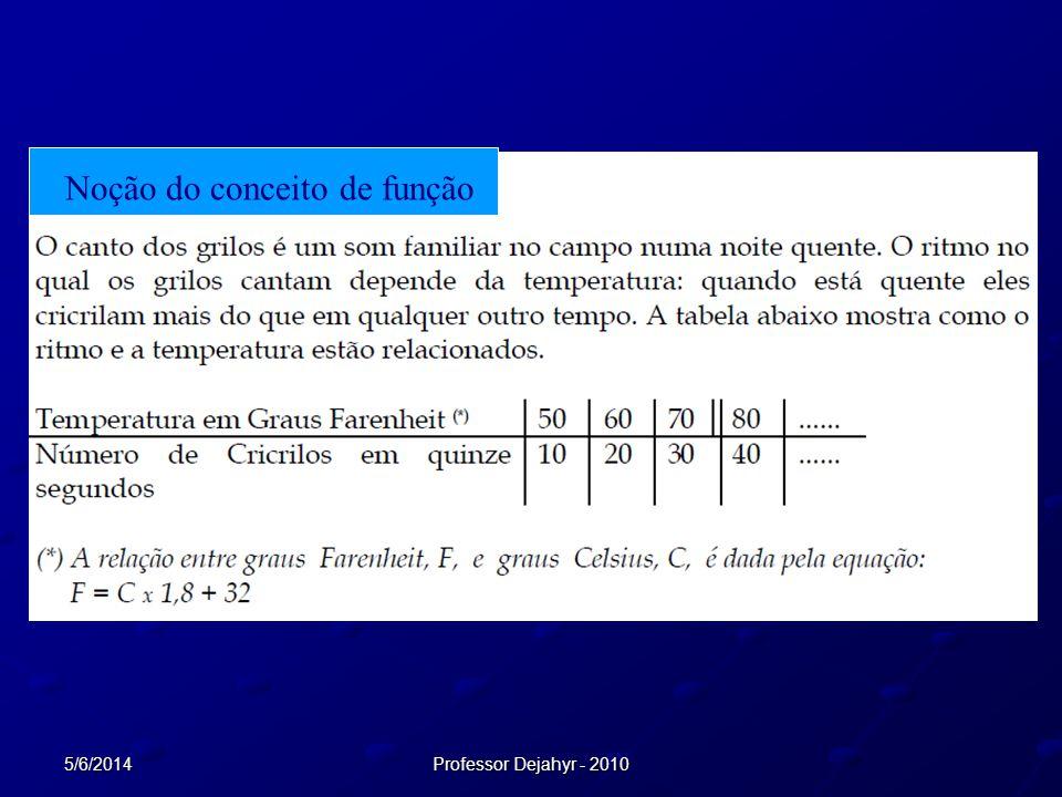 5/6/2014Professor Dejahyr - 2010 Noção do conceito de função