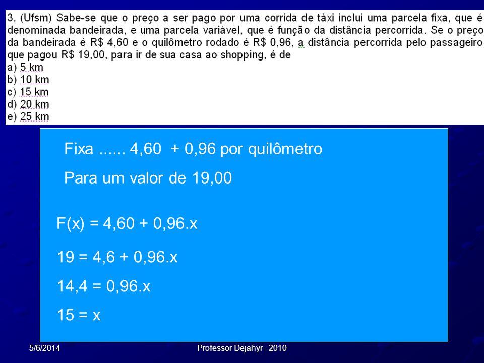 5/6/2014Professor Dejahyr - 2010 Fixa...... 4,60 + 0,96 por quilômetro Para um valor de 19,00 F(x) = 4,60 + 0,96.x 19 = 4,6 + 0,96.x 14,4 = 0,96.x 15