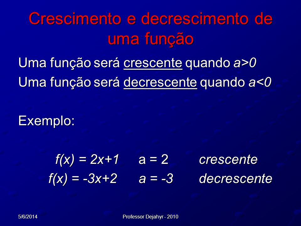 5/6/2014Professor Dejahyr - 2010 Crescimento e decrescimento de uma função Uma função será crescente quando a>0 Uma função será decrescente quando a<0