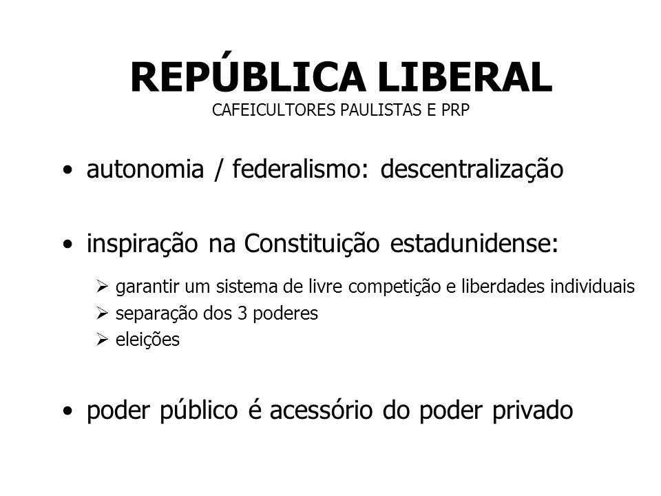 REPÚBLICA LIBERAL CAFEICULTORES PAULISTAS E PRP autonomia / federalismo: descentralização inspiração na Constituição estadunidense: garantir um sistem