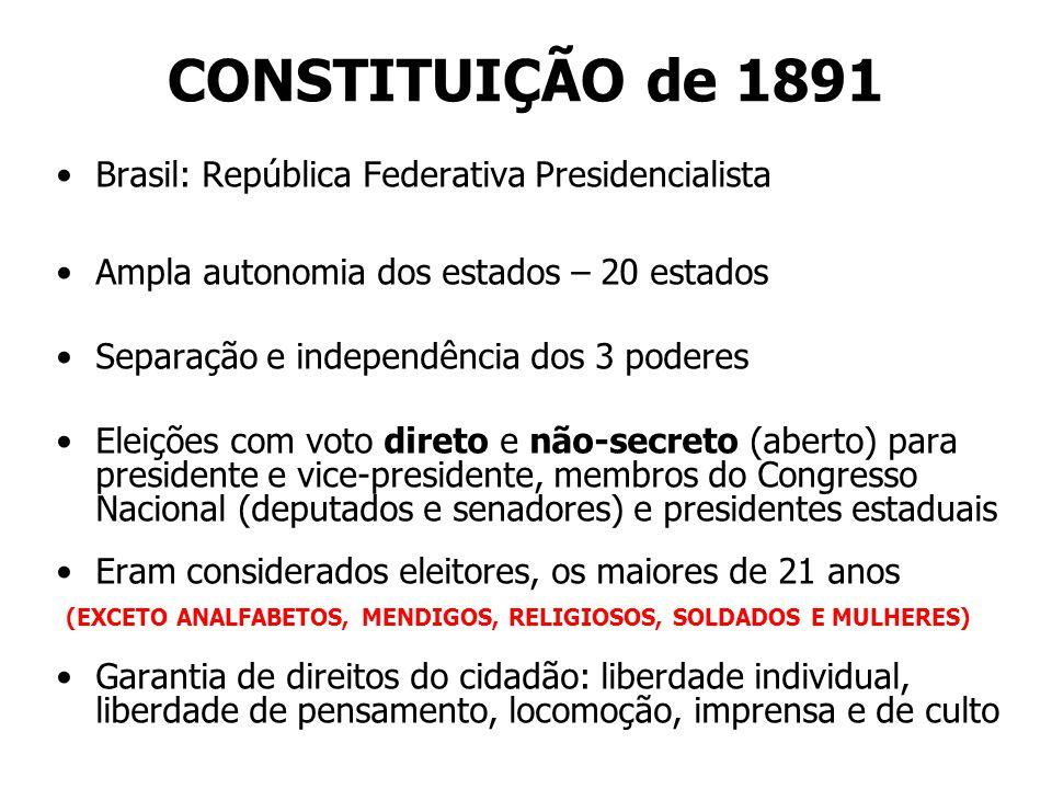 CONSTITUIÇÃO de 1891 Brasil: República Federativa Presidencialista Ampla autonomia dos estados – 20 estados Separação e independência dos 3 poderes El