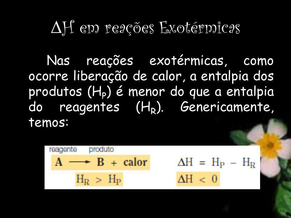 Δ H em reações Exotérmicas Nas reações exotérmicas, como ocorre liberação de calor, a entalpia dos produtos (H P ) é menor do que a entalpia do reagentes (H R ).