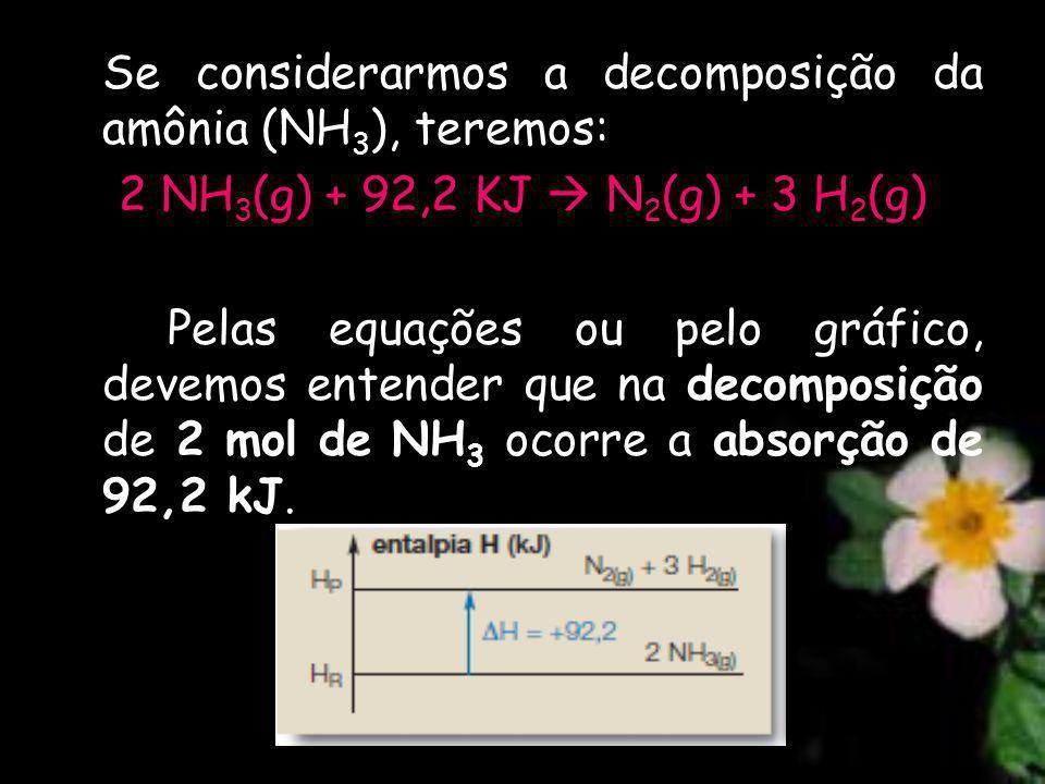 Se considerarmos a decomposição da amônia (NH 3 ), teremos: 2 NH 3 (g) + 92,2 KJ N 2 (g) + 3 H 2 (g) Pelas equações ou pelo gráfico, devemos entender que na decomposição de 2 mol de NH 3 ocorre a absorção de 92,2 kJ.