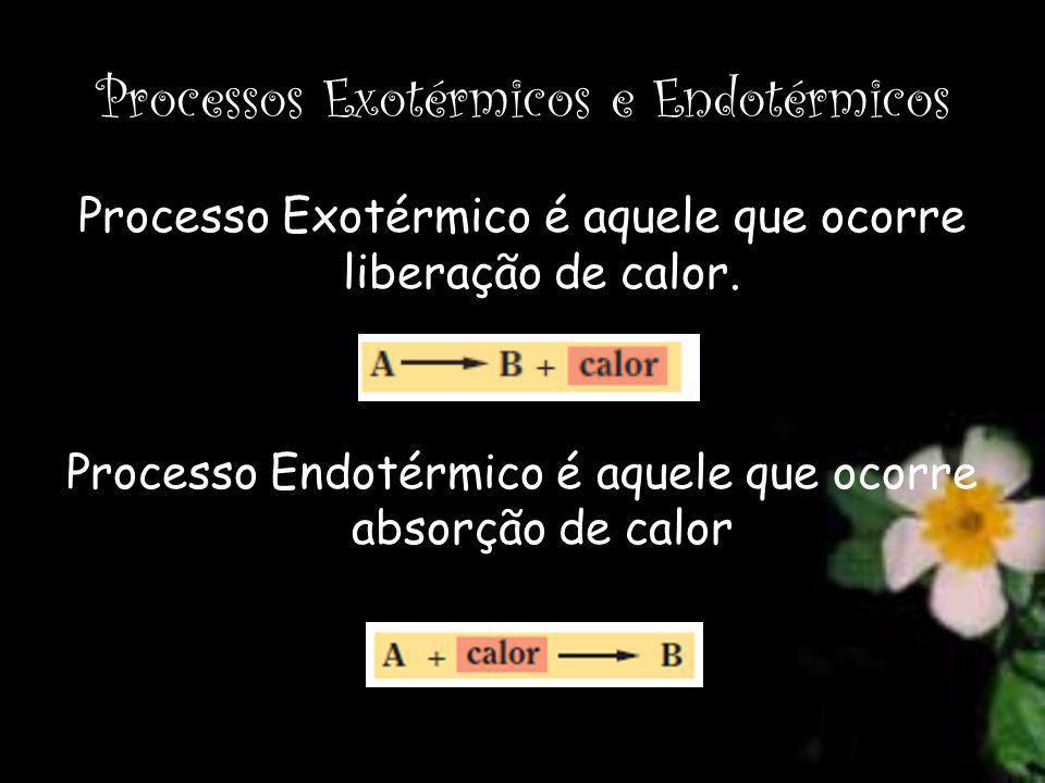 Processos Exotérmicos e Endotérmicos Processo Exotérmico é aquele que ocorre liberação de calor. Processo Endotérmico é aquele que ocorre absorção de