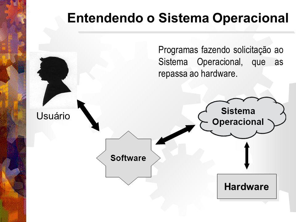 Entendendo o Sistema Operacional Hardware Usuário Sistema Operacional Software Programas fazendo solicitação ao Sistema Operacional, que as repassa ao hardware.