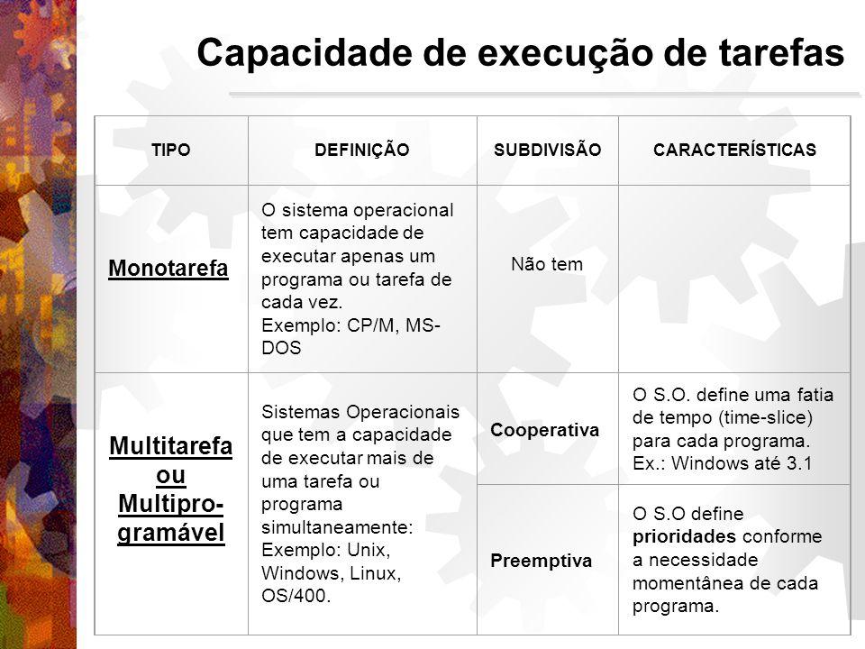Capacidade de execução de tarefas TIPODEFINIÇÃOSUBDIVISÃOCARACTERÍSTICAS Monotarefa O sistema operacional tem capacidade de executar apenas um programa ou tarefa de cada vez.
