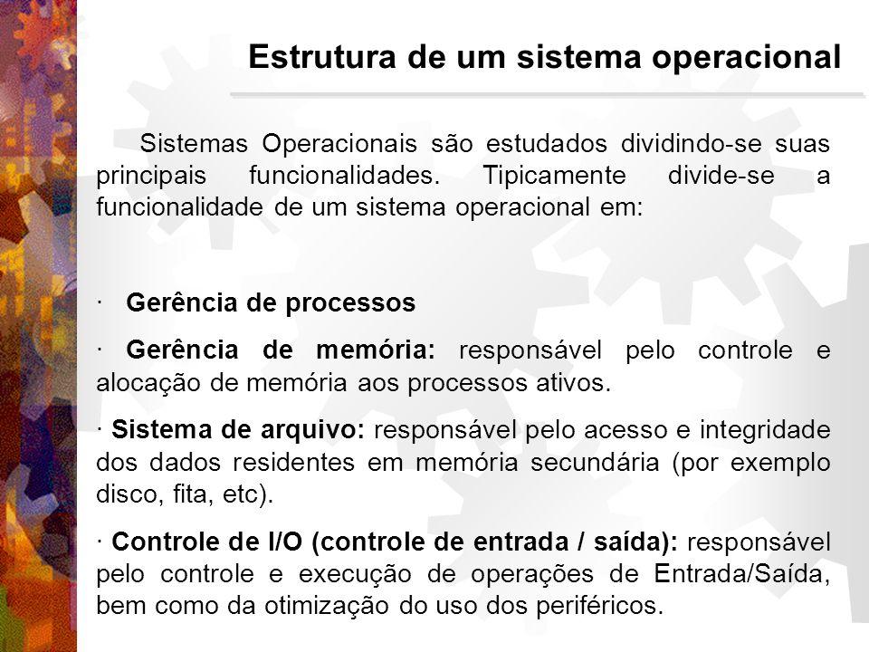Sistemas Operacionais são estudados dividindo-se suas principais funcionalidades.
