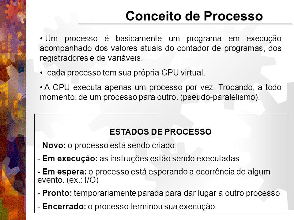 Conceito de Processo Um processo é basicamente um programa em execução acompanhado dos valores atuais do contador de programas, dos registradores e de variáveis.