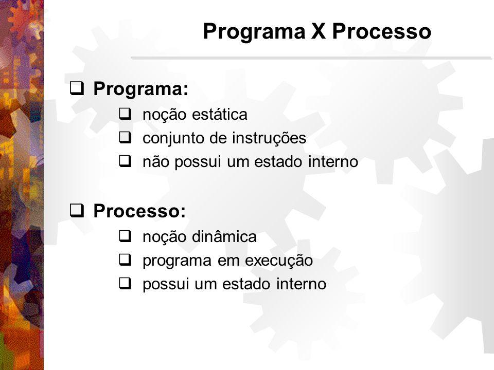 Programa: noção estática conjunto de instruções não possui um estado interno Processo: noção dinâmica programa em execução possui um estado interno Programa X Processo