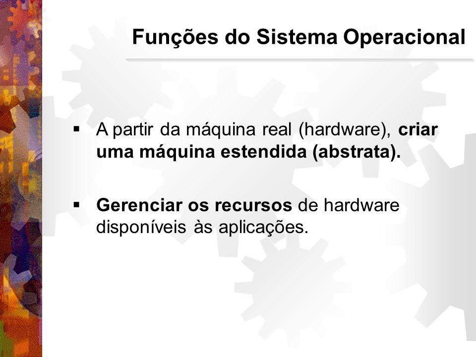 Funções do Sistema Operacional A partir da máquina real (hardware), criar uma máquina estendida (abstrata).