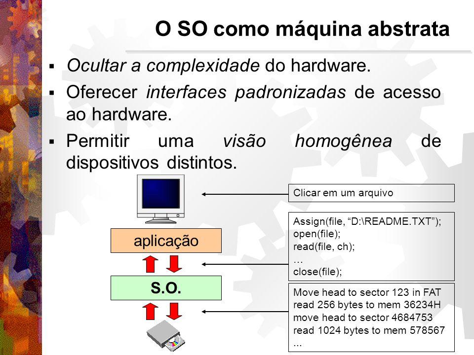 Ocultar a complexidade do hardware.Oferecer interfaces padronizadas de acesso ao hardware.