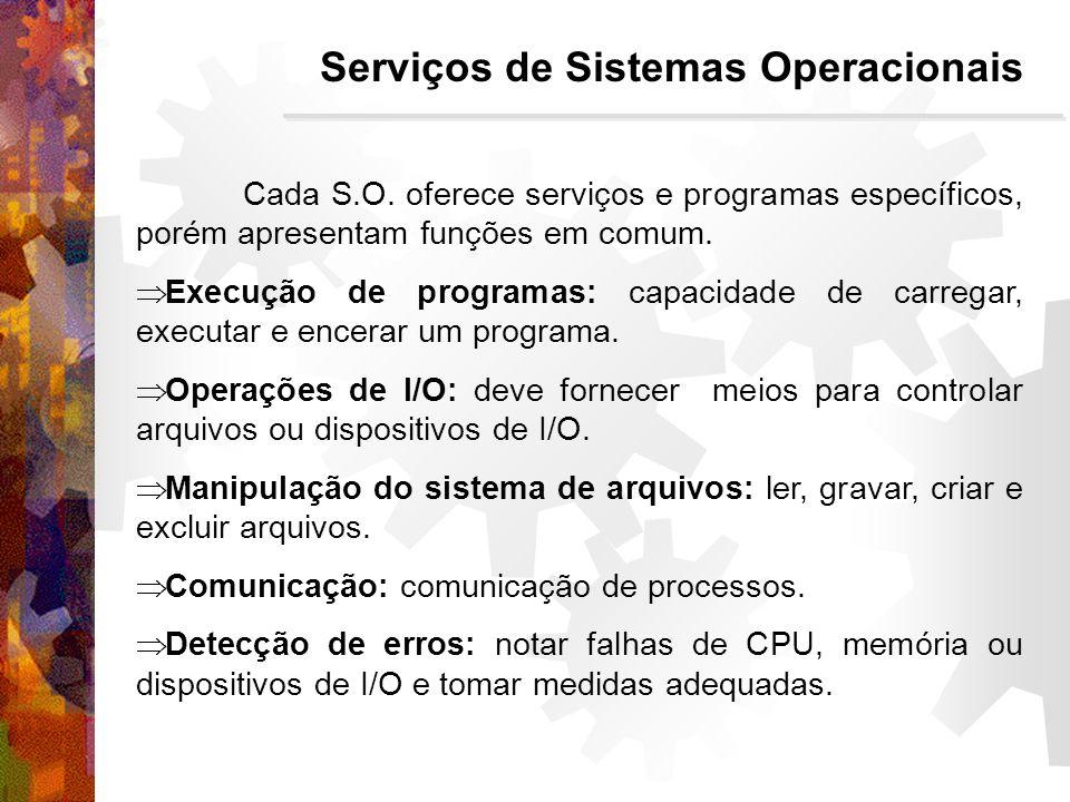 Serviços de Sistemas Operacionais Cada S.O.