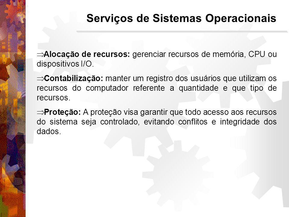 Serviços de Sistemas Operacionais Alocação de recursos: gerenciar recursos de memória, CPU ou dispositivos I/O.