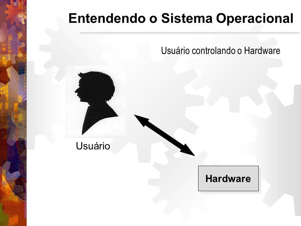 Entendendo o Sistema Operacional Hardware Usuário Usuário controlando o Hardware